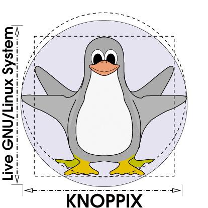 Knoppix